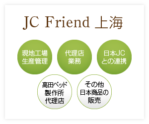 JC Friend